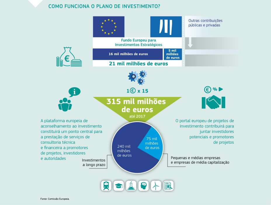3ee4a6f2f33 A UE em 2015 - Publications Office of the EU