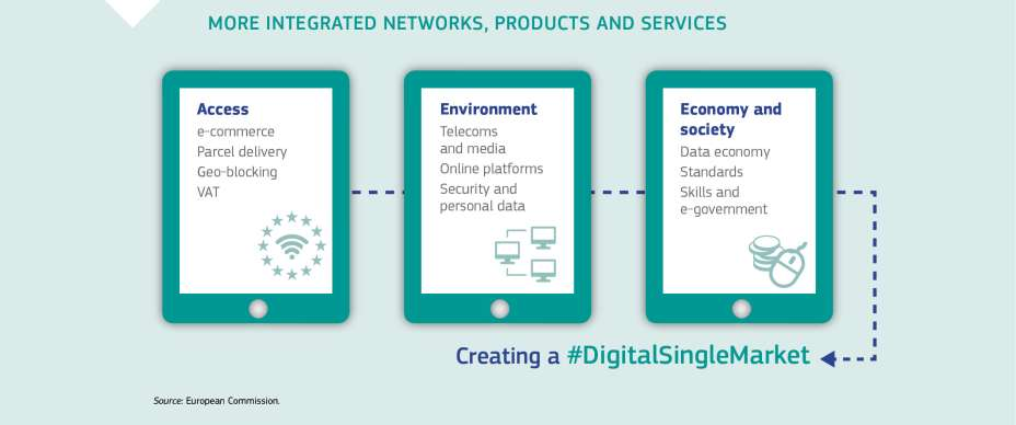 MORE INTEGRATED NETWORKS, PRODUCTS AND SERVICES