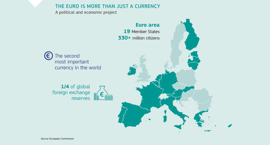 THE EURO IS MORE THAN JUST A CURRENCY