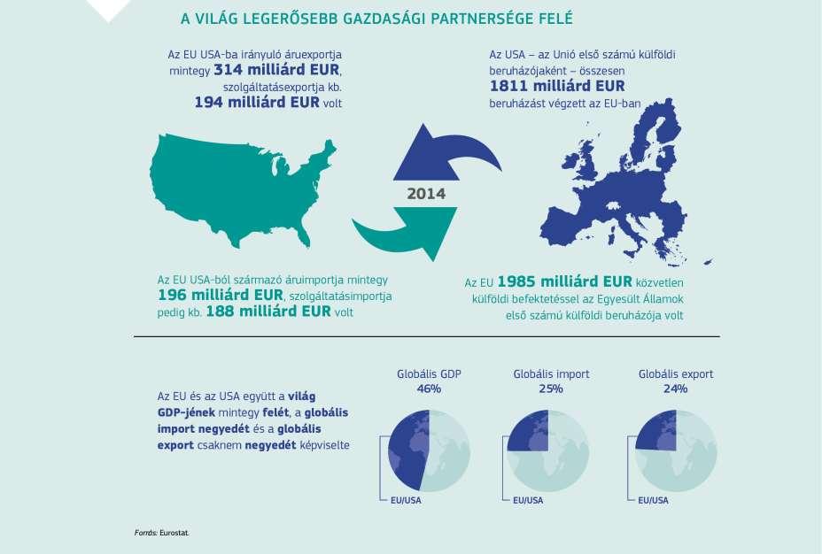 A transzatlanti kereskedelmi és beruházási partnerség mint a  munkahelyteremtés és a növekedés motorja 2702db3f15