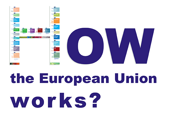 cover of how the european union works