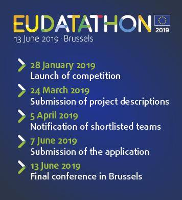 EU Datathon 2019 timeline mobile