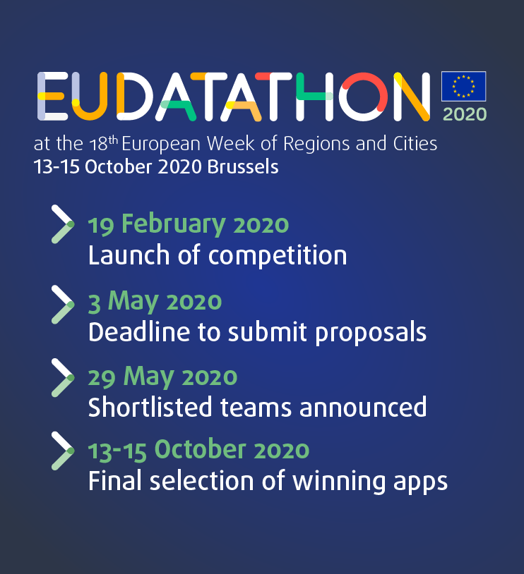 EU Datathon 2020 timetable mobile