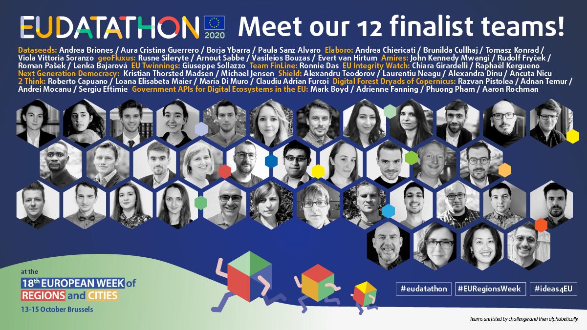 EU Datathon 2020 all finalists