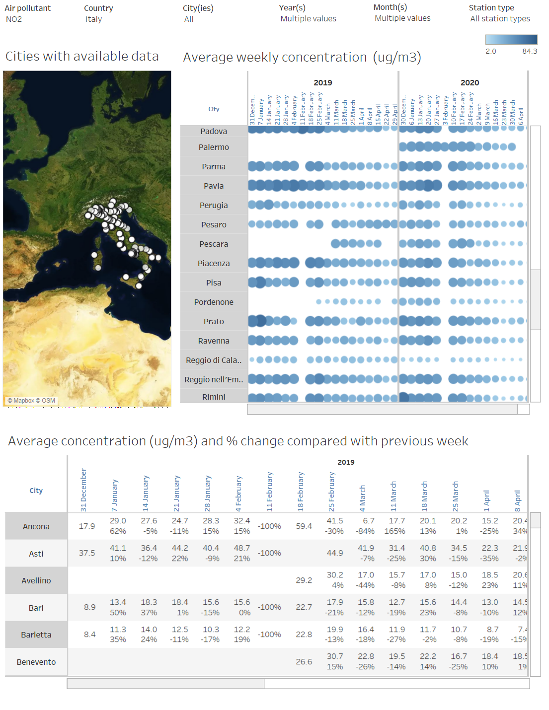 Air quality monitoring by the European Environment Agency