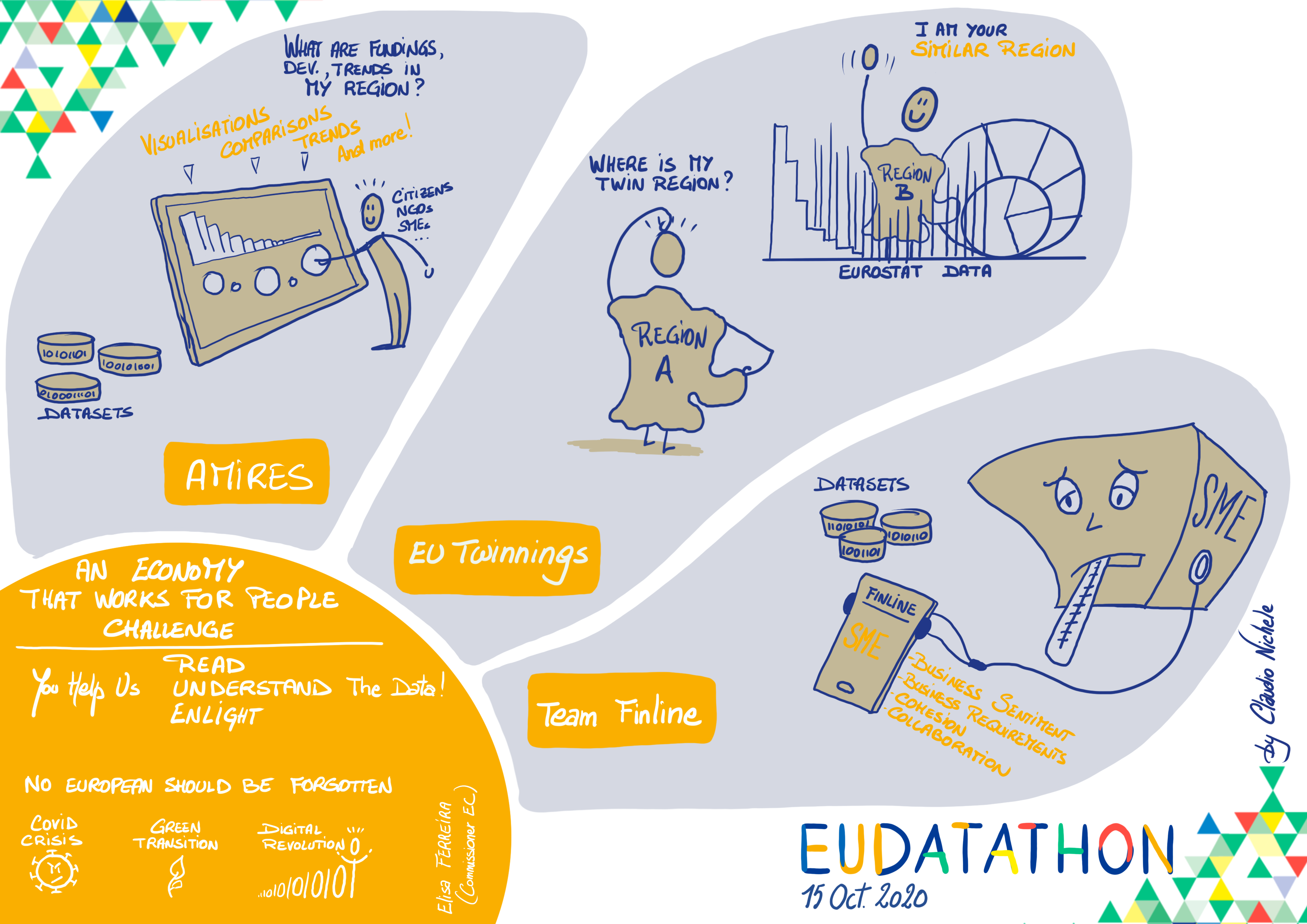 EU Datathon 2020 challenge 2