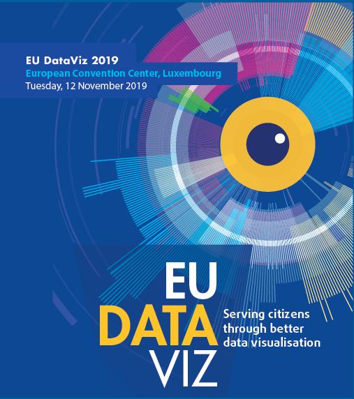 EU DataViz - Poster