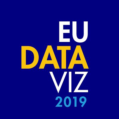EU DataViz - Twitter