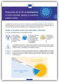 Respuesta de la UE al coronavirus a nivel mundial
