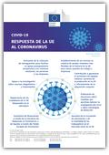COVID-19 - Respuesta de la UE al coronavirus