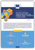 Estrategia industrial europea - Una nueva estrategia industrial para una Europa ecológica, digital y competitiva a escala mundial