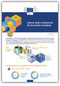 Liberar todo el potencial de las pymes europeas