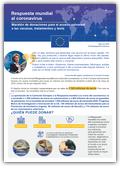 Respuesta mundial al coronavirus