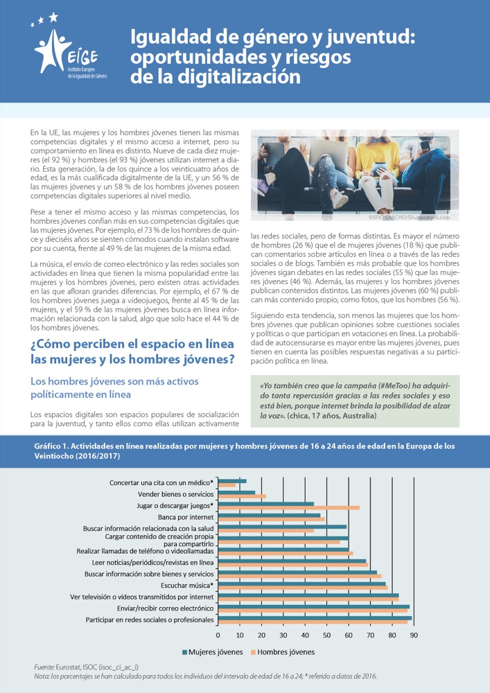 Igualdad de género y juventud - Oportunidades y riesgos de la digitalización