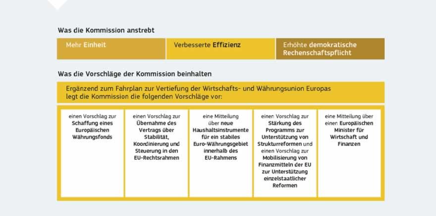 Die EU im Jahr 2017 – Gesamtbericht über die Tätigkeit der ...