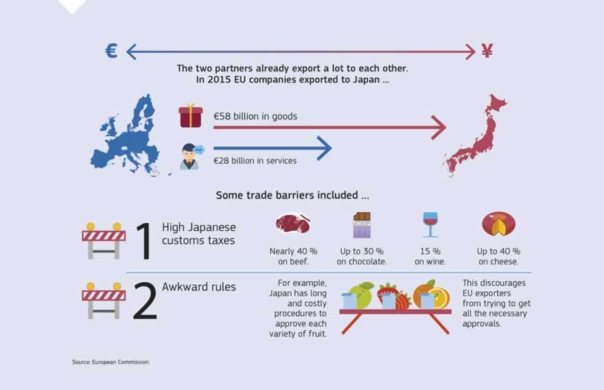 European commission trade and investment barriers report cards forex broker comparison babypips economic calendar