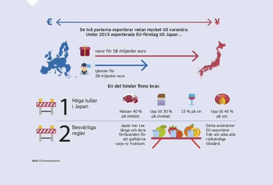 Samarbete sker mellan sjukhus i europa