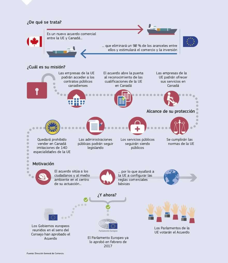 La UE en 2017 — Informe General sobre la actividad de la Unión Europea