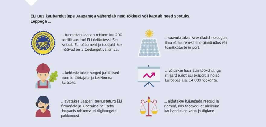 1436a6122be Infograafik: ELi ja Jaapani vaheline majanduspartnerlusleping avab  kummalegi poolele hiiglaslikud turuvõimalused ja tugevdab koostööd terves