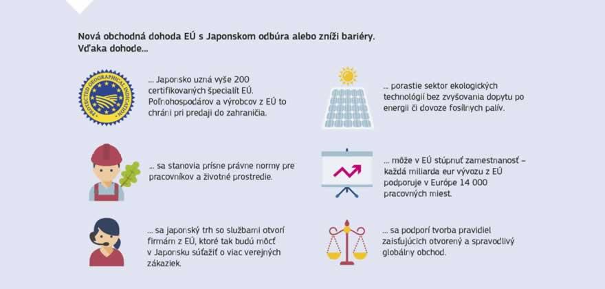 3e2834448df58 Infografika: Dohoda o hospodárskom partnerstve medzi EÚ a Japonskom  prinesie na oboch stranách obrovské trhové