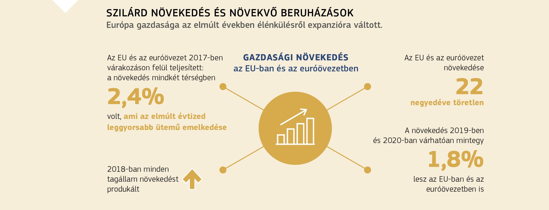 beruházások az interneten keresztül ellenőrzött vélemények)