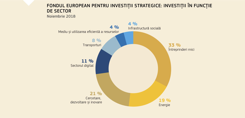 alfabetizare financiară investiții tranzacționare opțiuni binare 240