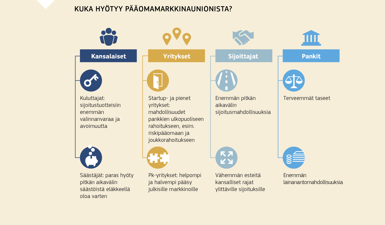 Bitcoin Code Kokemuksia - on Bitcoin Code Suomi huijaus.