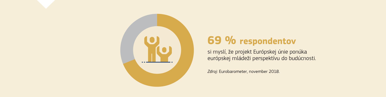 e34ce76a65fc EÚ v roku 2018 — Súhrnná správa o činnosti Európskej únie