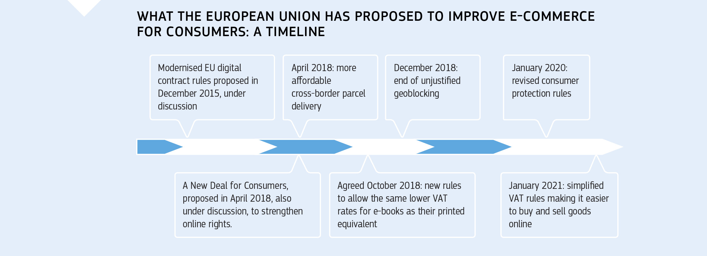 The EU in 2018 – General Report on the Activities of the European Union