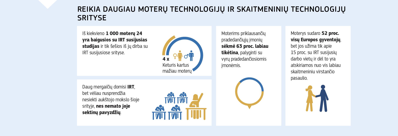 atviro universiteto skaitmeninė strategija dirbti namuose uždirbti pinigus