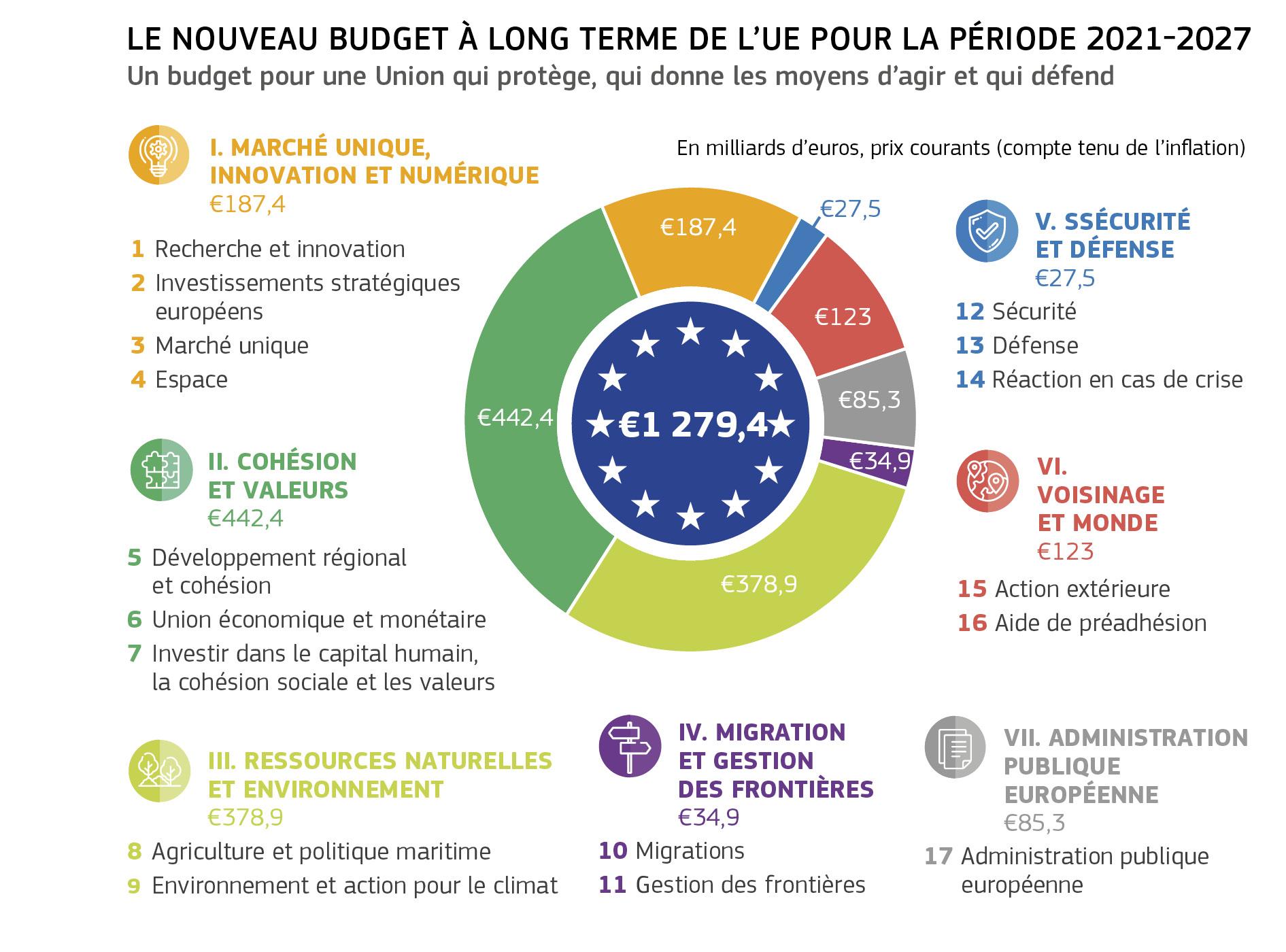 57623df531 L'UE en 2018 — Rapport général sur l'activité de l'Union européenne