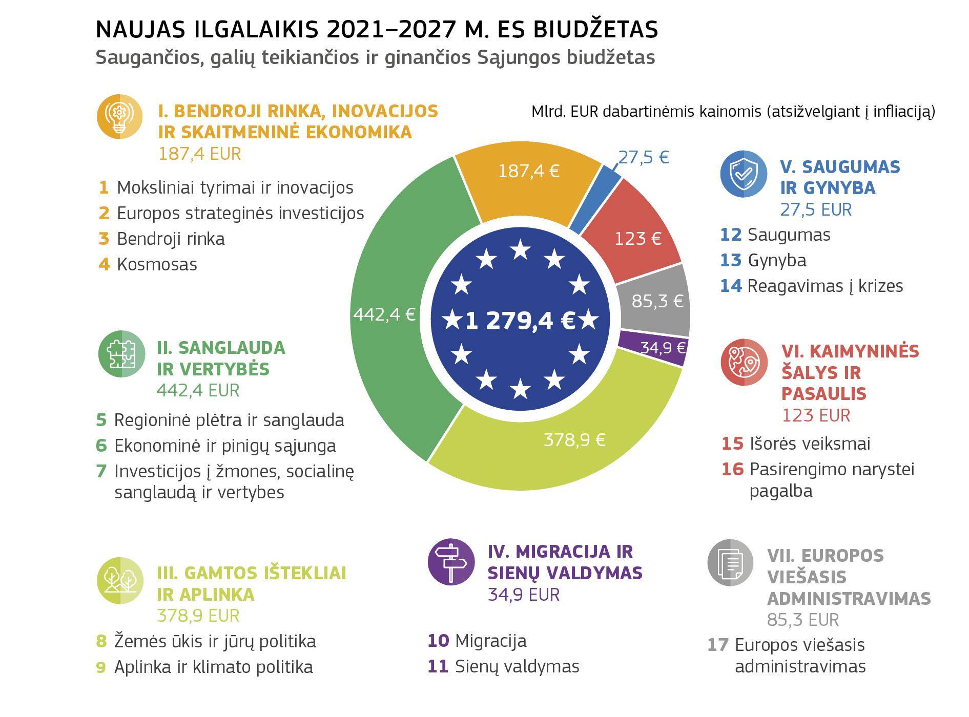 alternatyvios prekybos sistemos biudžetas 2021 m)