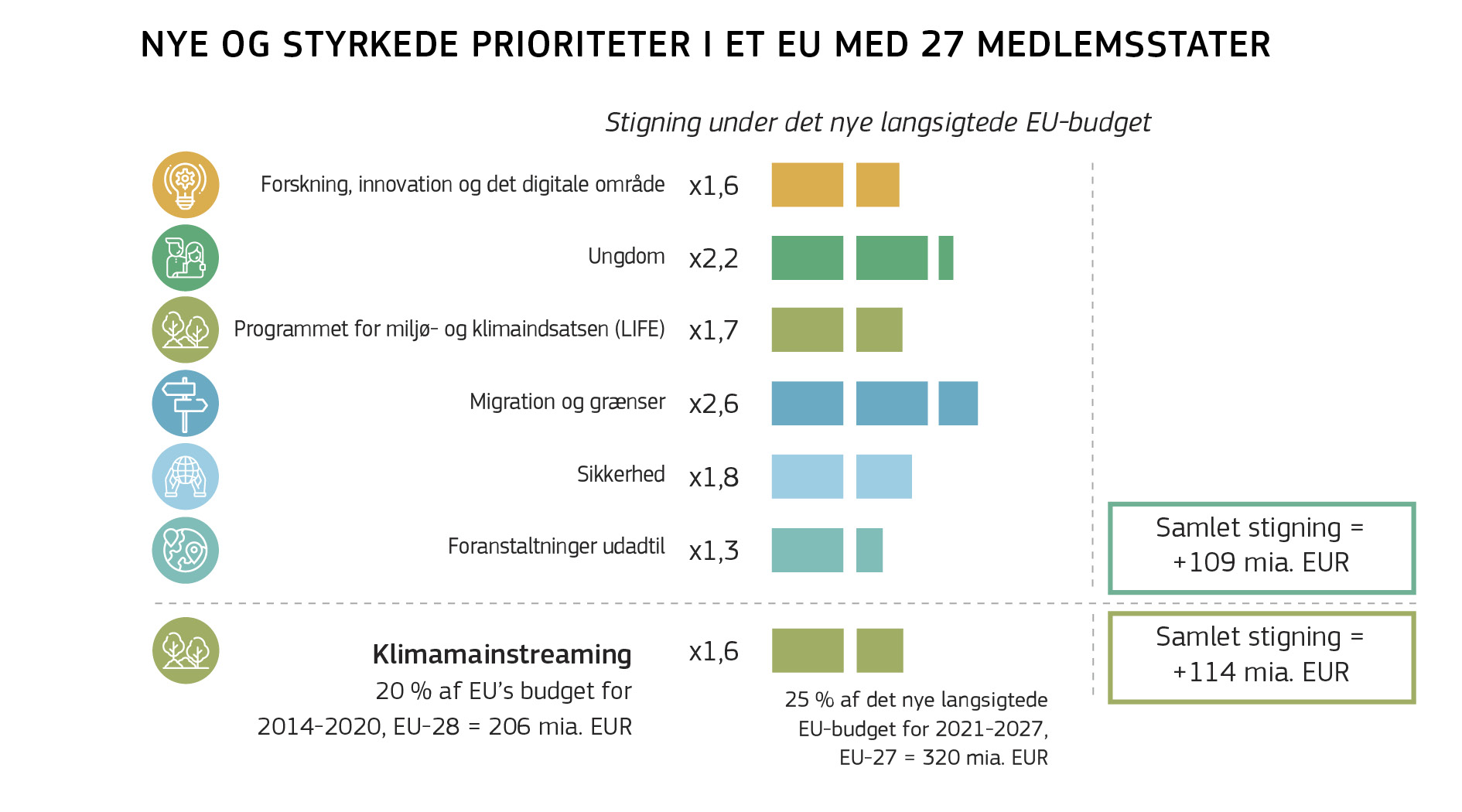 ad79ad59 EU i 2018 — Den almindelige beretning om Den Europæiske Unions ...