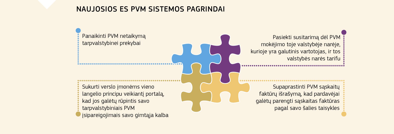 kvebeko reguliavimas atsižvelgiant į viršutinę ribą ir prekybos sistemą)