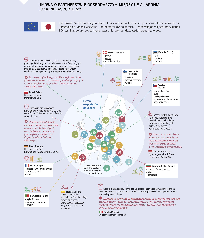 2f87f291a8eed UMOWA O PARTNERSTWIE GOSPODARCZYM MIĘDZY UE A JAPONIĄ – LOKALNI EKSPORTERZY