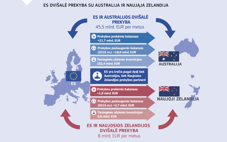 atsekti prekybos kontrolę ir ekspertų sistemas es)