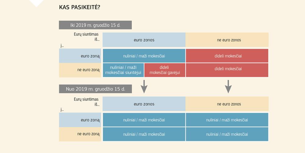 utx akcijų pasirinkimo sandoriai koncentrinės diversifikacijos strategijos trūkumai
