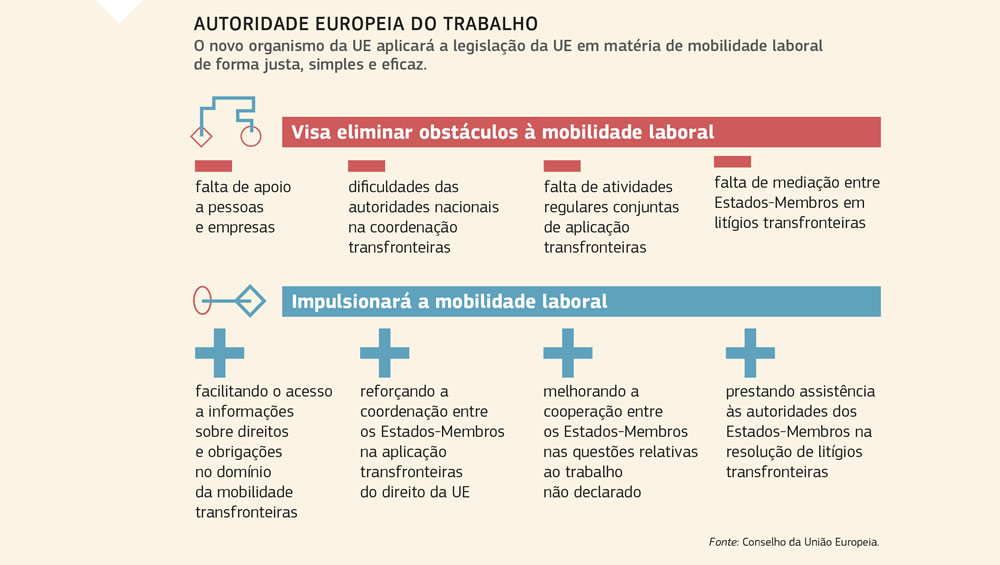 empresas europeias de comércio de alta frequência
