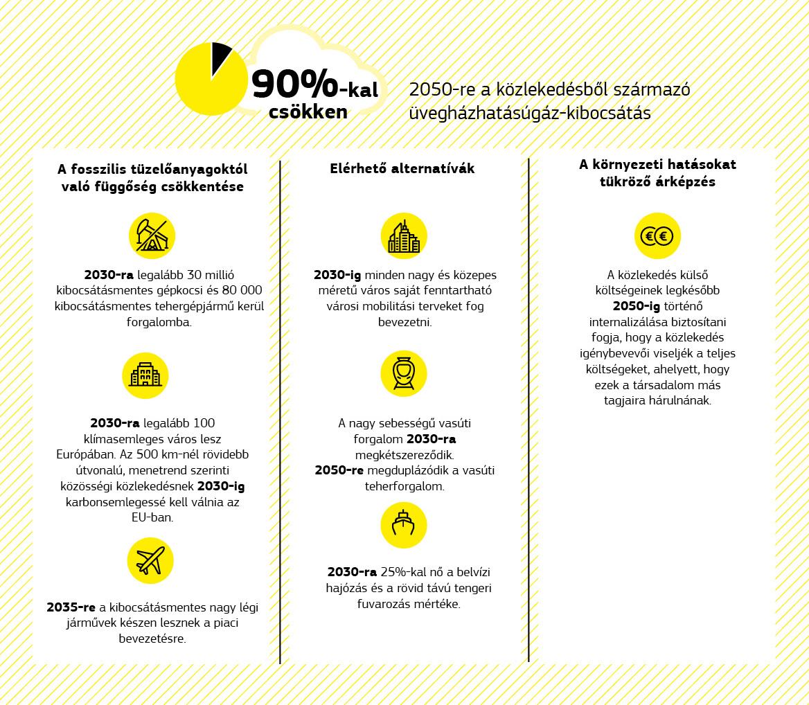 új jövőkép árképzés)