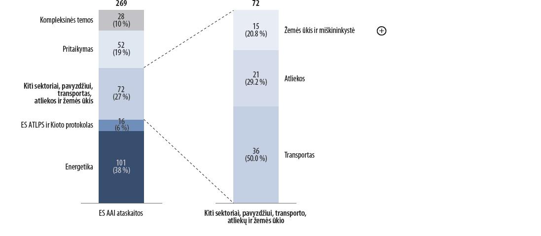 prekybos taršos leidimais sistema en francais automatinių dvejetainių parinkčių signalų peržiūra