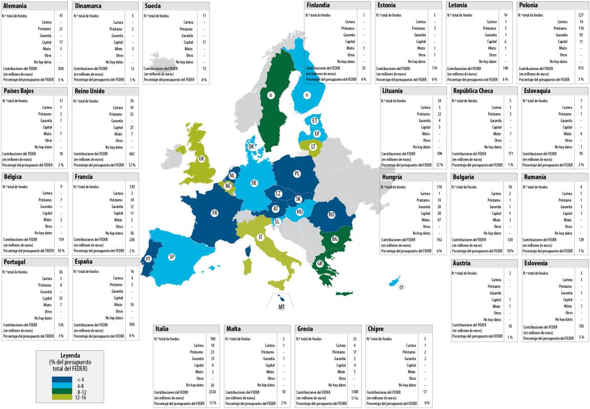Tribunal de Cuentas Europeo | Informe Especial 19/2016, Instrumentos ...