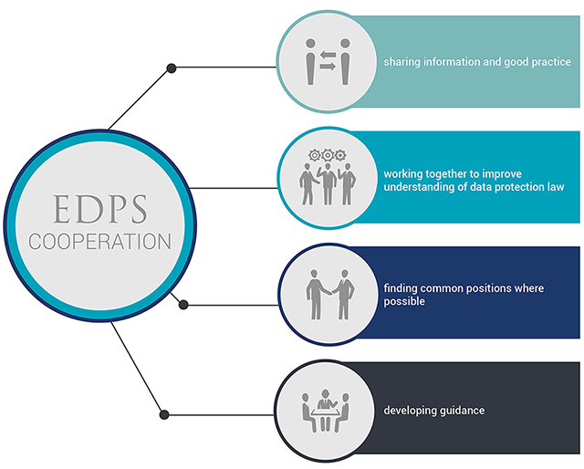 2018 EDPS Annual Report